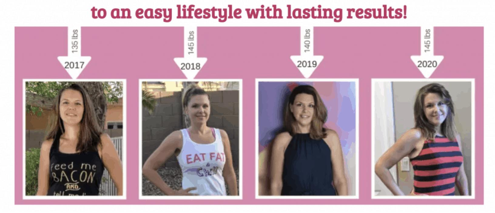 no more yo yo diet after keto lifestyle